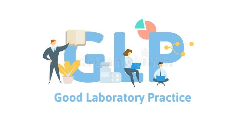 BPL, buona pratica di laboratorio Concetto con le parole chiavi, le lettere e le icone Illustrazione piana di vettore Isolato su  illustrazione di stock