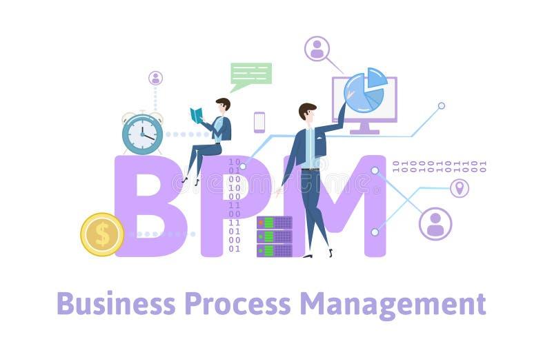 BPM,商业运作管理 与主题词、信件和象的概念桌 色的平的传染媒介例证  库存例证
