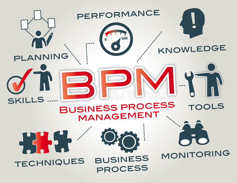 bpm - business process management concept royalty free stock images