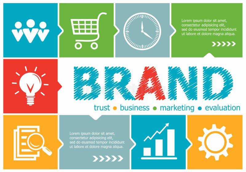 Brännmärka designillustrationbegrepp för affär som konsulterar, royaltyfri illustrationer