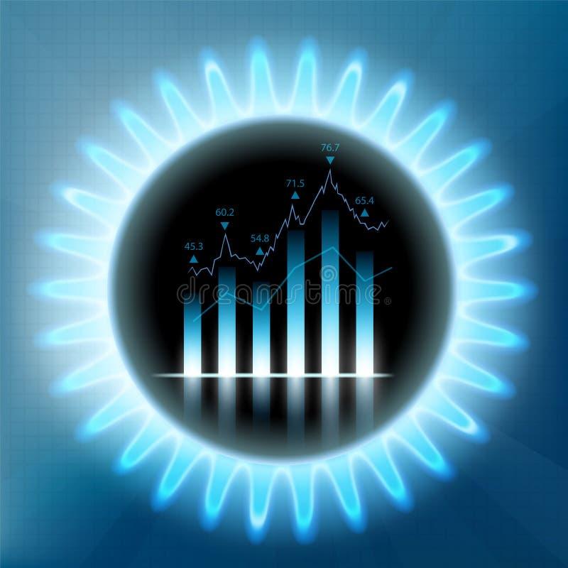 Bränsle i aktiemarknaden stock illustrationer