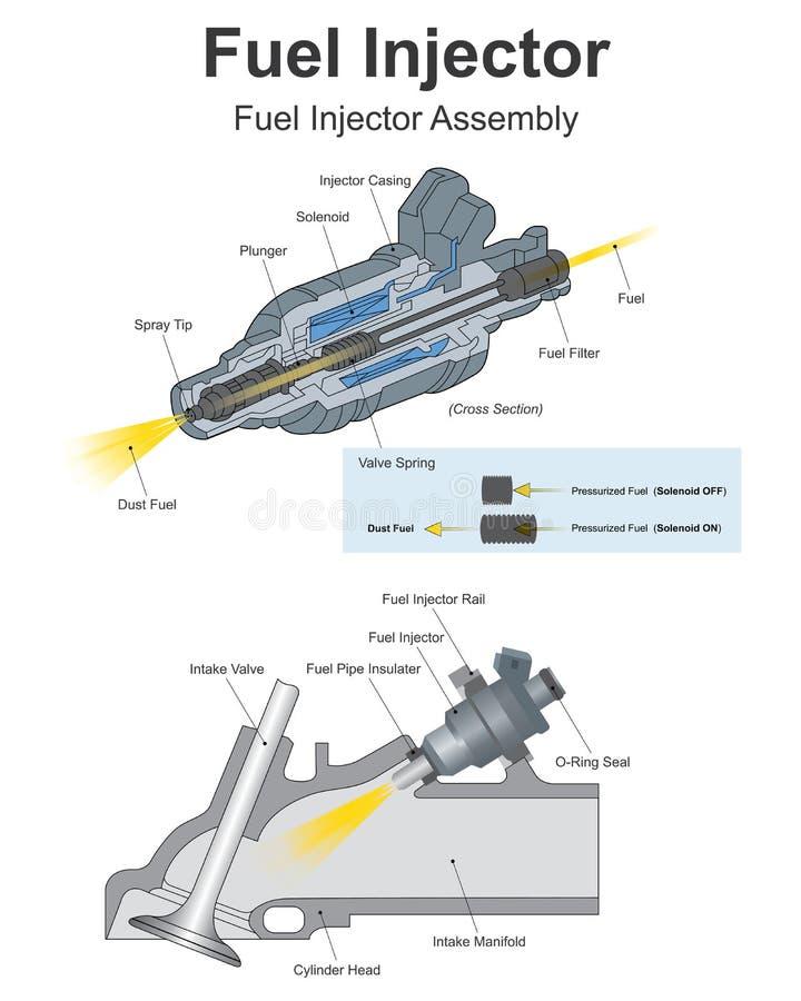 Bränsleinsprutningspump stock illustrationer