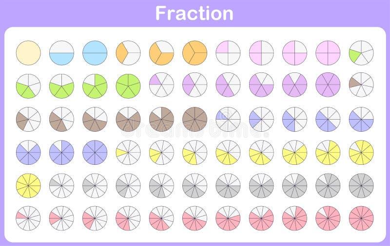 Bråkdel för utbildning vektor illustrationer