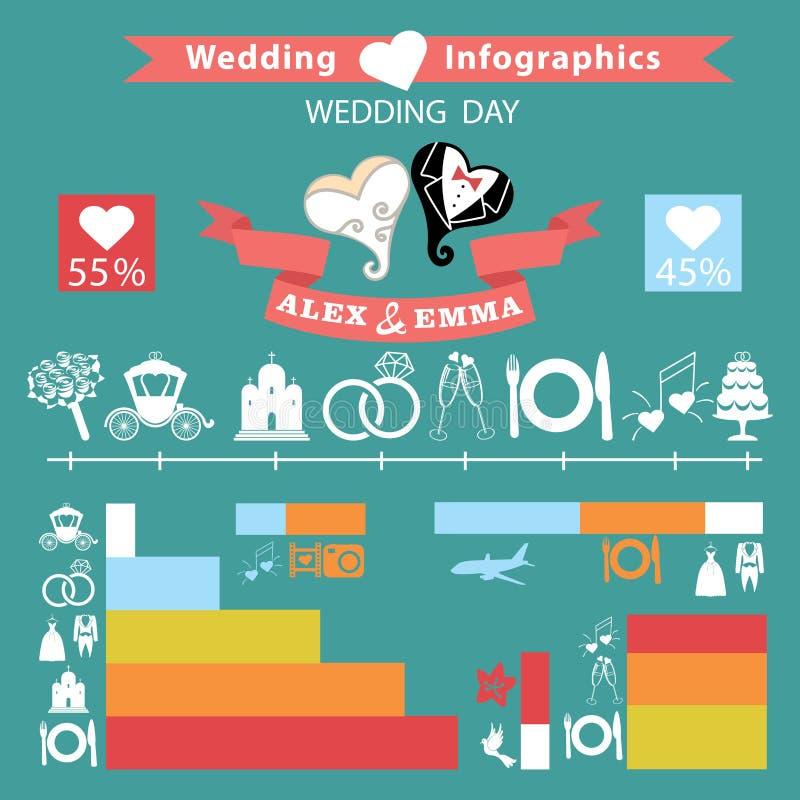 Bröllopinfographicsuppsättning bröllop för tappning för klädpardag lyckligt royaltyfri illustrationer