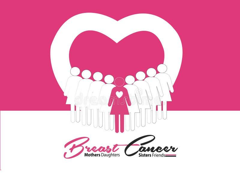 Bröstcancerdiagram med design arkivbilder