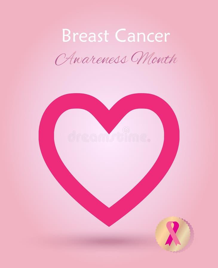 Bröstcancerkort stock illustrationer