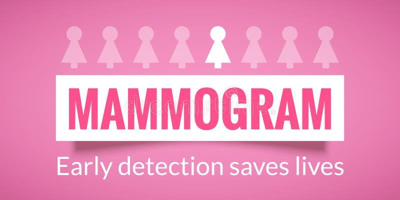 Bröstcancermedvetenhetaffisch royaltyfri illustrationer