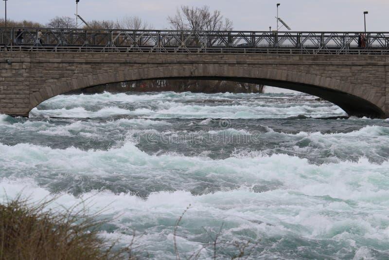 Brücke über dem Niagara Fluss lizenzfreie stockbilder