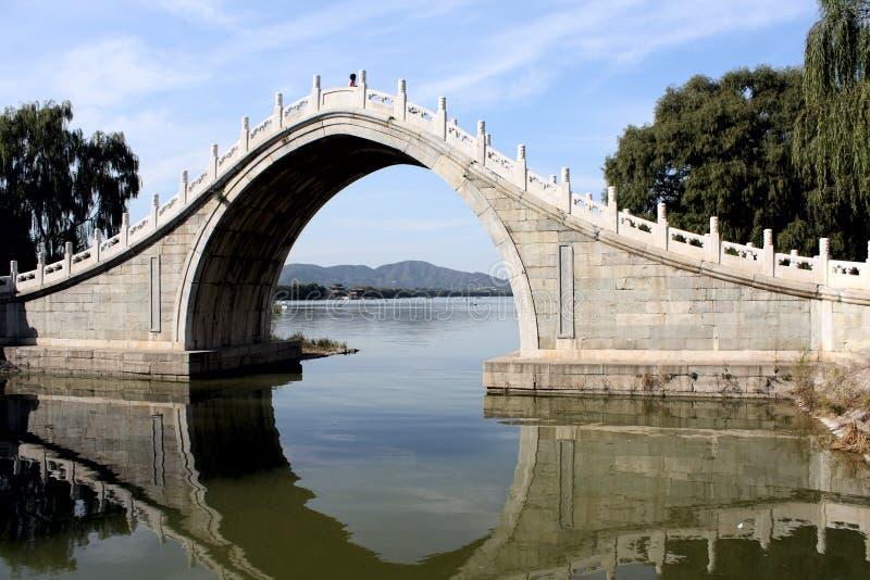 Brücke im Sommer-Palast lizenzfreie stockfotos