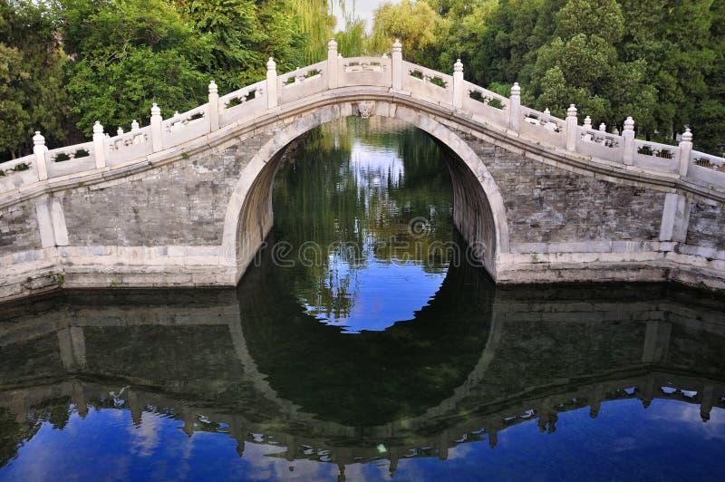 Brücke im Sommer-Palast, Peking stockbilder
