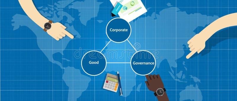 Bra bolagsstyrningbegrepp genomskinligt ledningsymbol för ansvarig organisation med händer royaltyfri illustrationer