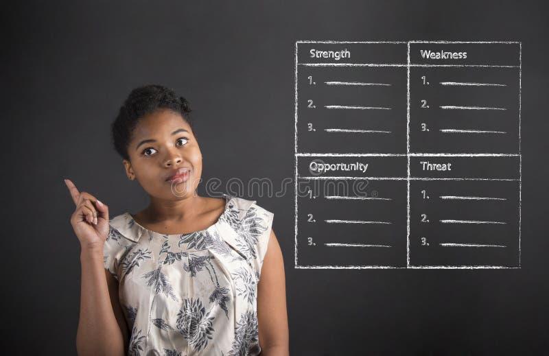 Bra idé för afrikansk amerikankvinna med en PLUGGHÄSTanalys på svart tavlabakgrund royaltyfria bilder