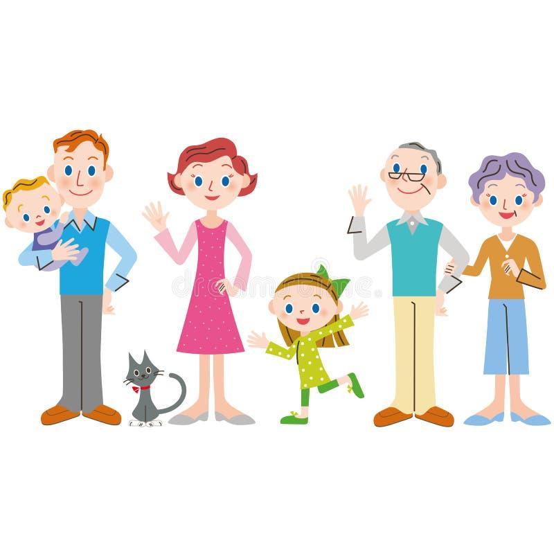 Bra vänutlänningfamilj royaltyfri illustrationer