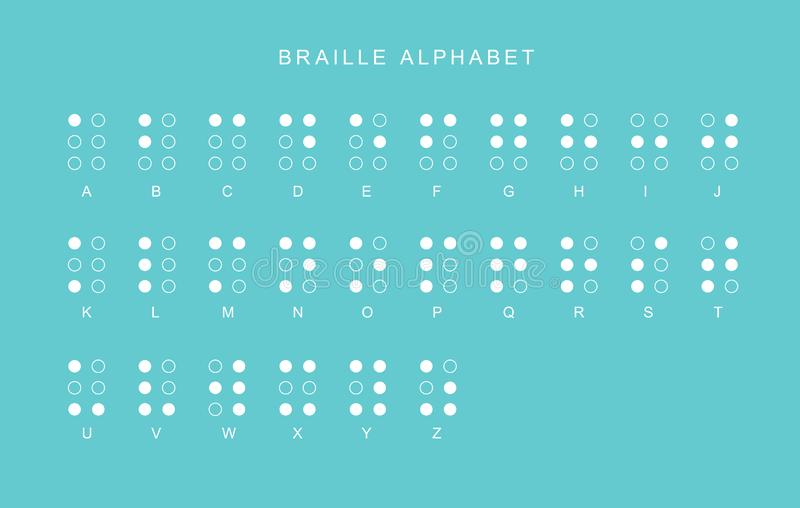Braille-Vectorillustratie van het Alfabet de Vastgestelde Beeldverhaal stock illustratie