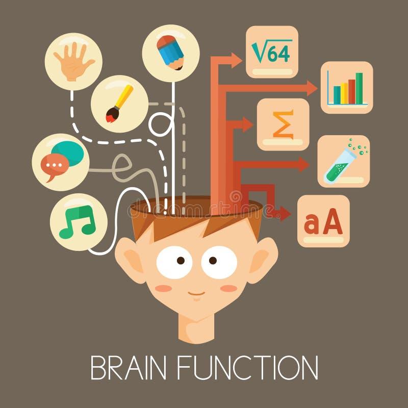 Brain Ability stock illustration. Illustration of left ...