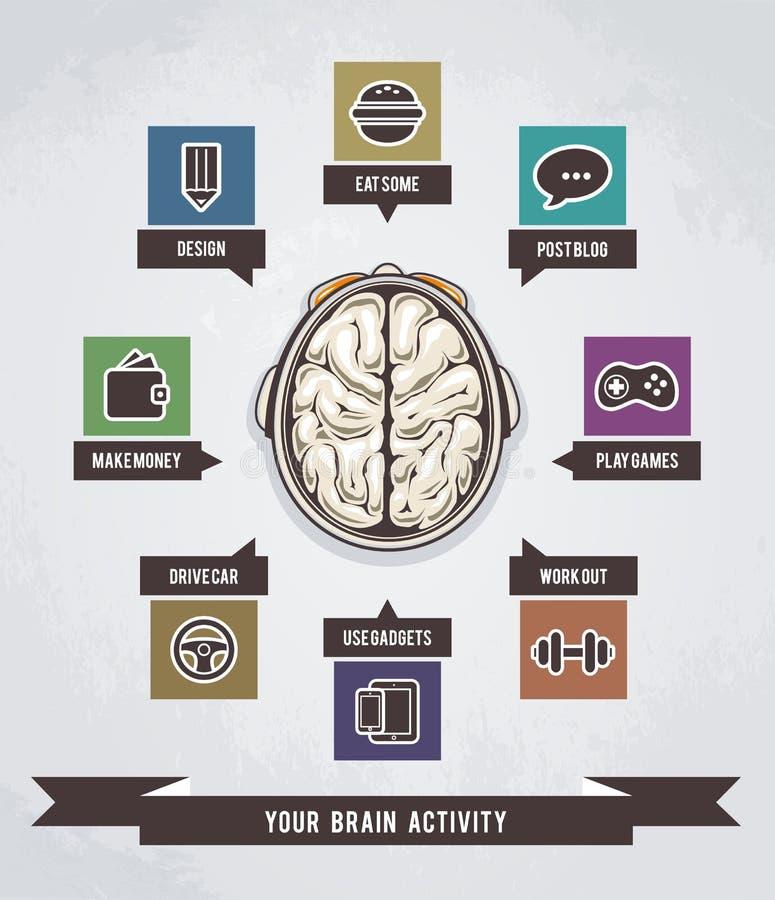 Brain activity infographics illustration vector illustration
