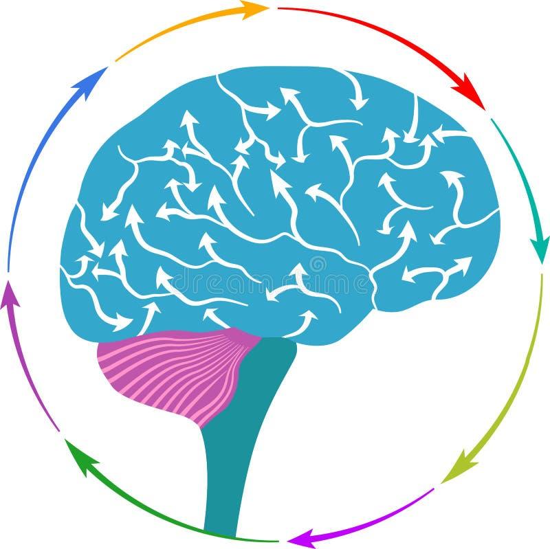 Brain arrow logo royalty free illustration