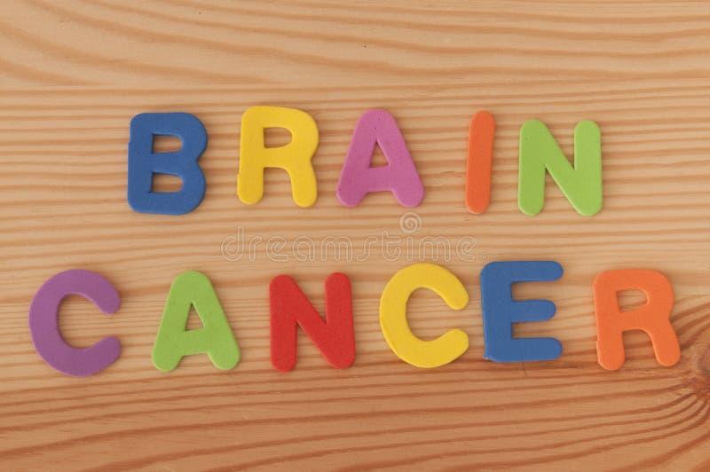 Brain Cancer arkivfoton