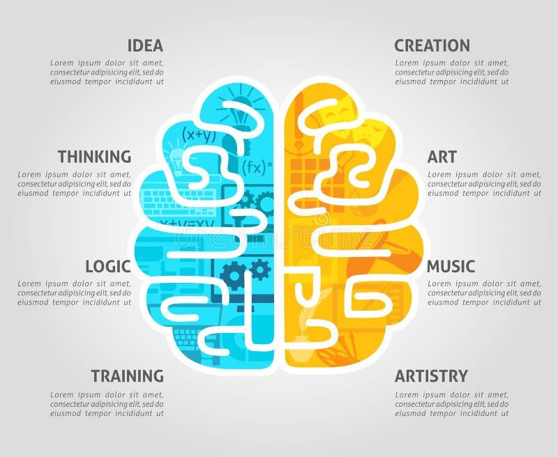 Brain Concept Flat stock illustratie
