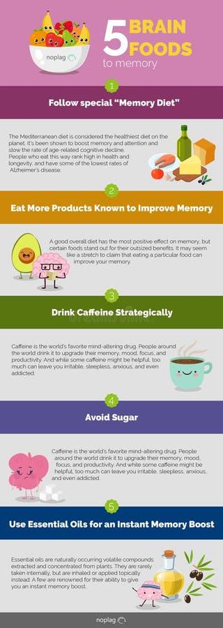 5 Brain Foods till minnet royaltyfri foto