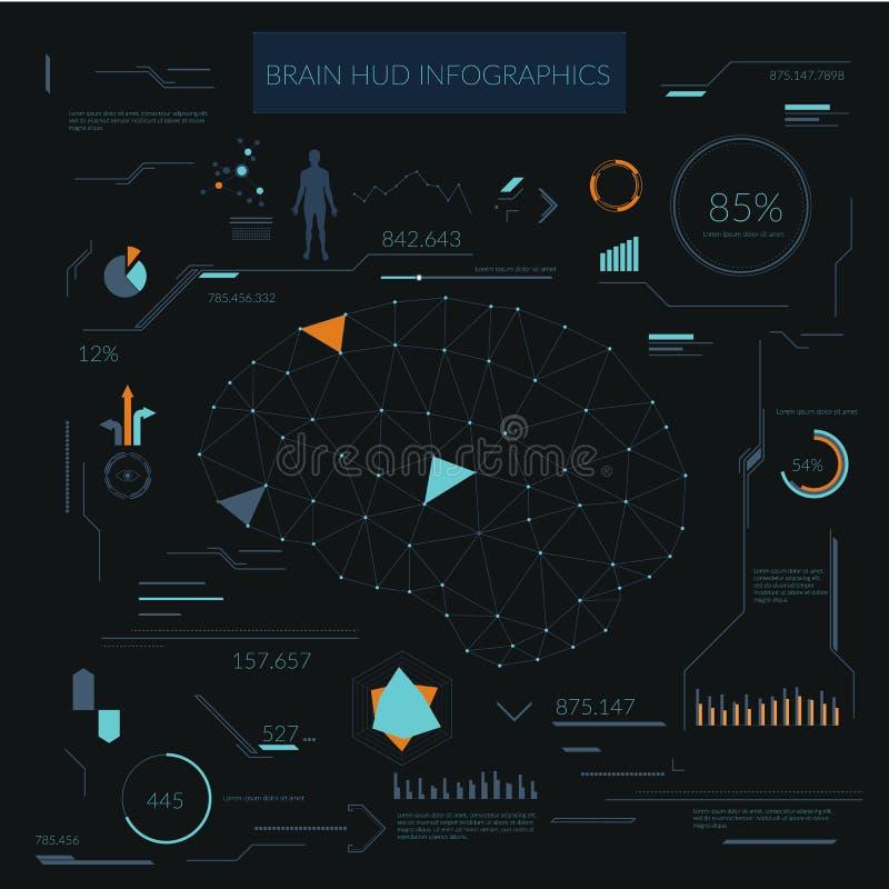 Brain Hud Infographics Elements Ilustração do vetor ilustração royalty free