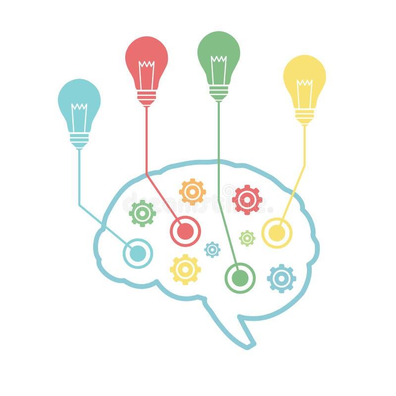 Brain Idea vektor illustrationer