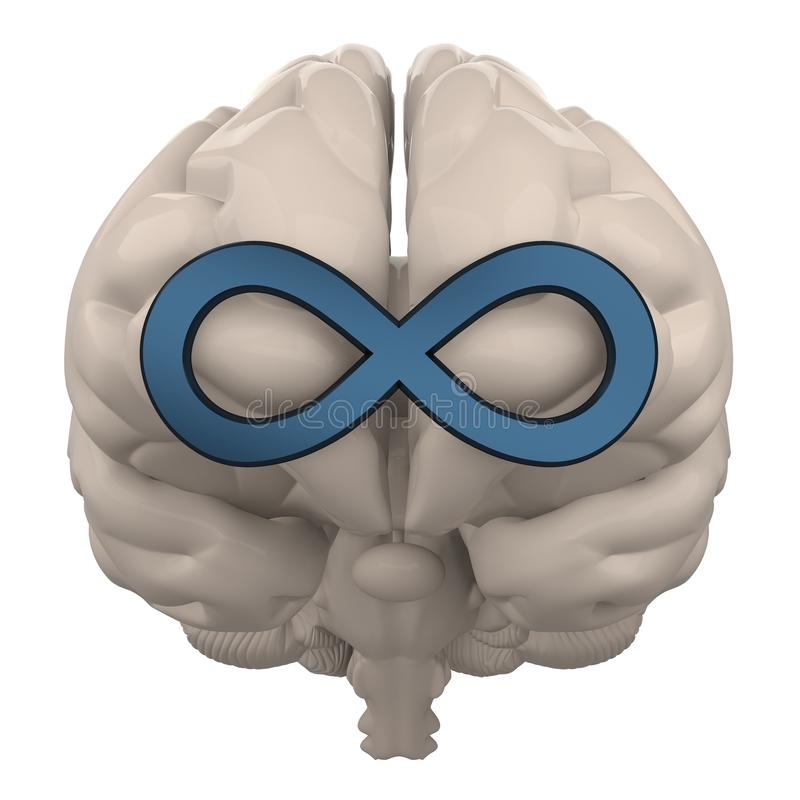 Brain with infinity symbol 3d rendering. Brain with infinity symbol isolated on white 3d rendering vector illustration