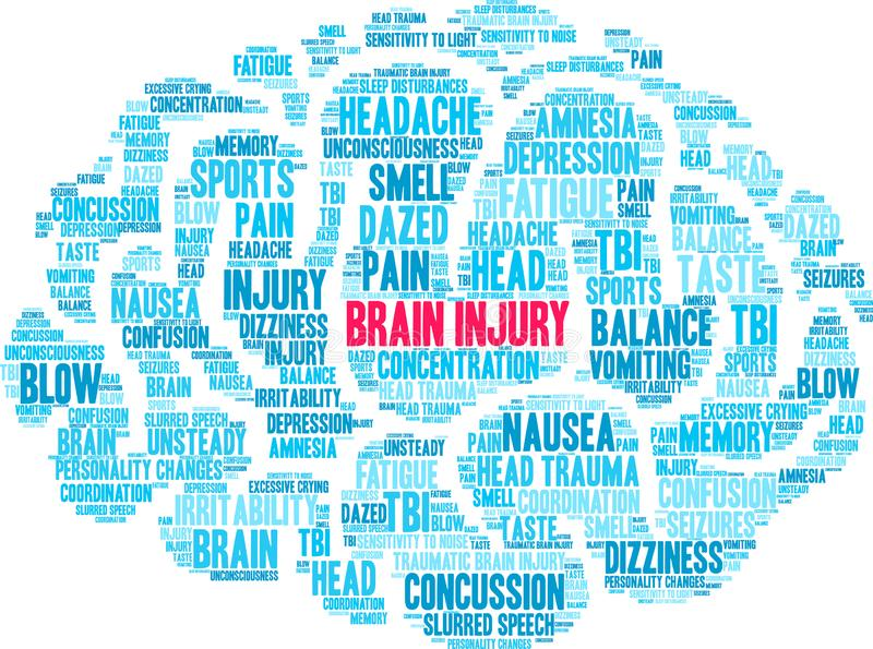 Brain Injury Word Cloud stock vector  Illustration of headache