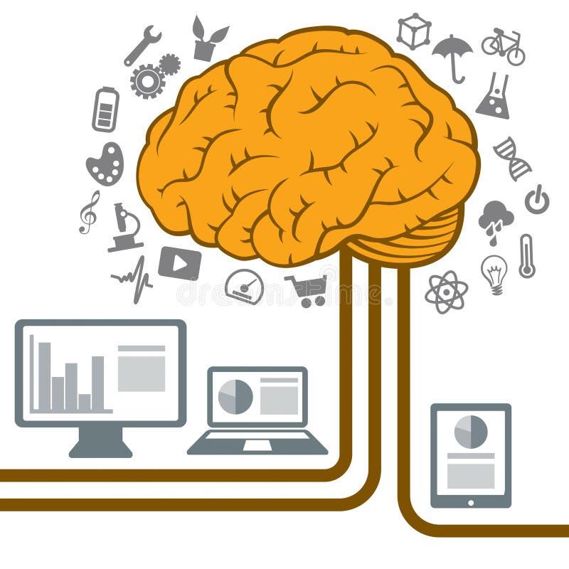 Brain Learning Design creativo ilustración del vector