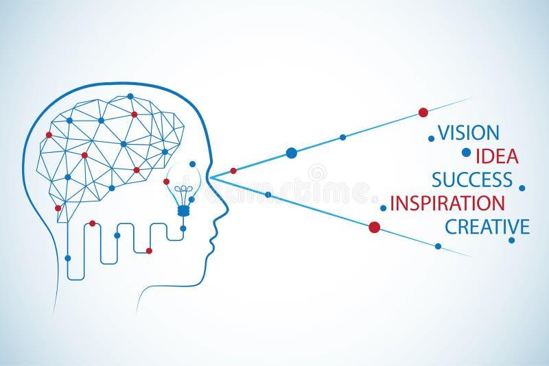 Brain Polygon y cabeza humana, concepto del negocio stock de ilustración