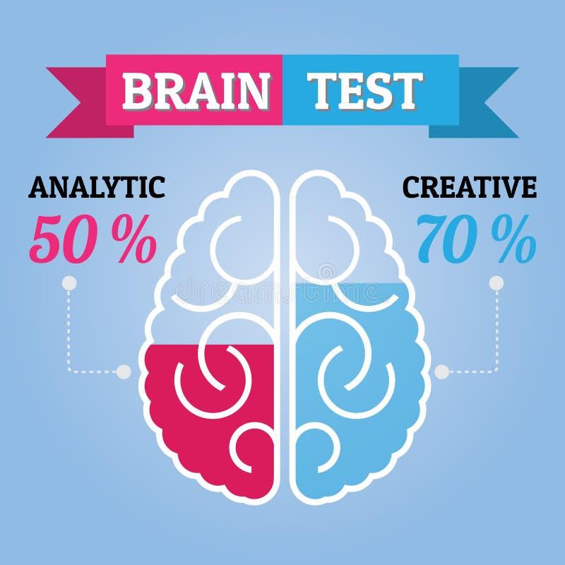 Brain And Right Brain Analysis sinistro Tesะ royalty illustrazione gratis