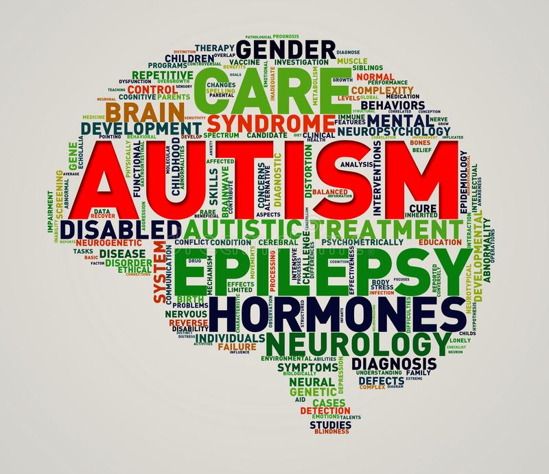 Brain shape autism wordcloud tags. Illustration of custom brain shape word cloud tags of autism awareness royalty free illustration