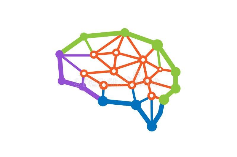 Brain Technology Digital Wires Symbol Logo Stock Vector ...