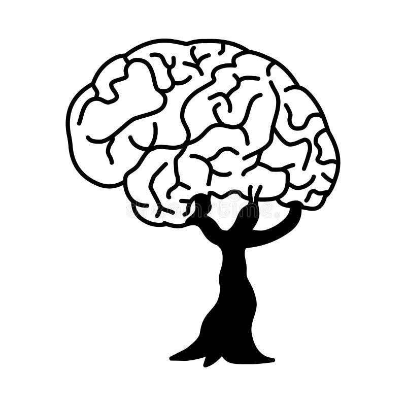 Brain Tree Vektorillustration av trädet och hjärnan stock illustrationer