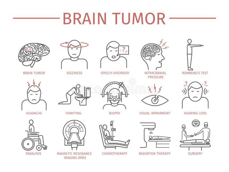 Brain Tumor Cancer Symptoms stock de ilustración