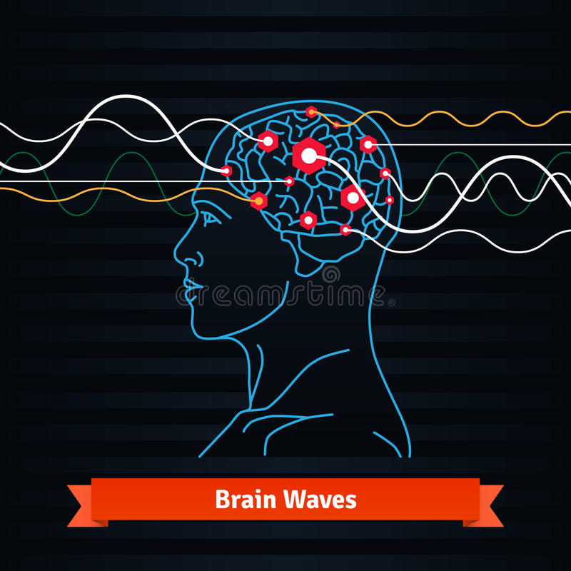 Brain waves. Electrodes connected to a man head royalty free illustration