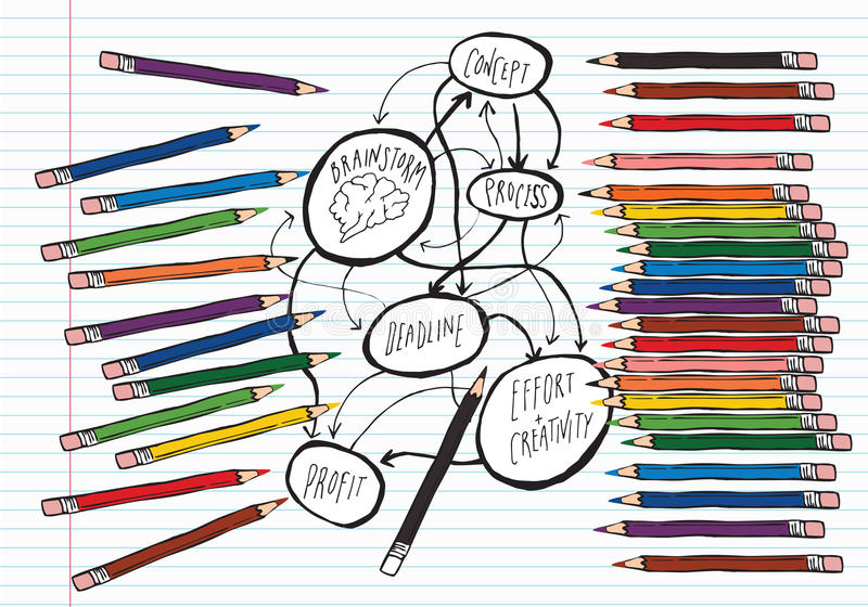 Brainstorm on lined paper with colouring pencils stock illustration