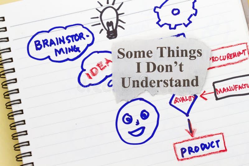 brainstorming стоковые изображения rf