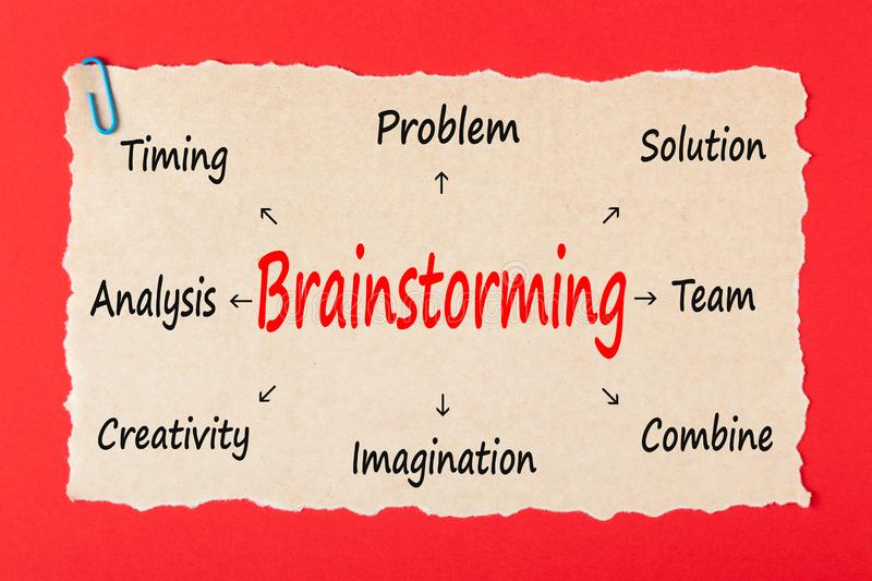 Brainstorming diagrama pojęcie royalty ilustracja