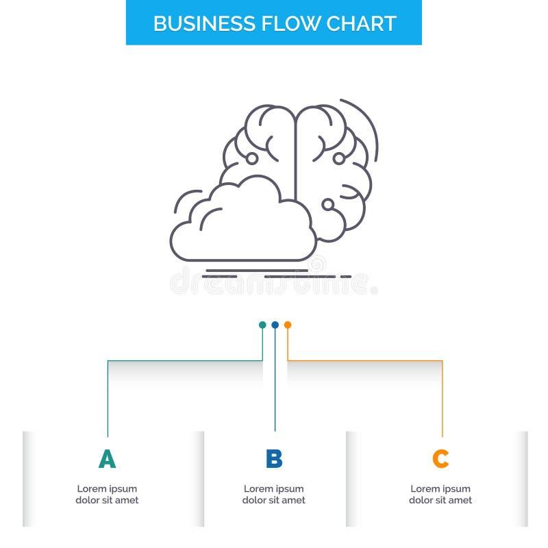 brainstorming, kreatywnie, pomysł, innowacja, inspiracji Spływowej mapy Biznesowy projekt z 3 krokami Kreskowa ikona Dla prezenta ilustracja wektor
