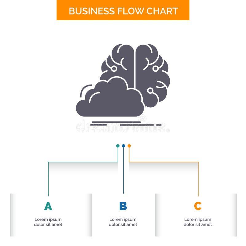 brainstorming, kreatywnie, pomys?, innowacja, inspiracji Sp?ywowej mapy Biznesowy projekt z 3 krokami Glif ikona Dla prezentacji ilustracji