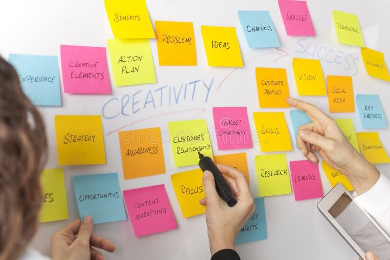 Brainstorming met nota's over de raad royalty-vrije stock fotografie