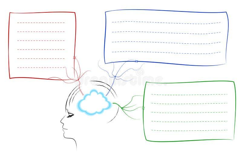 Brainstorming notatki royalty ilustracja