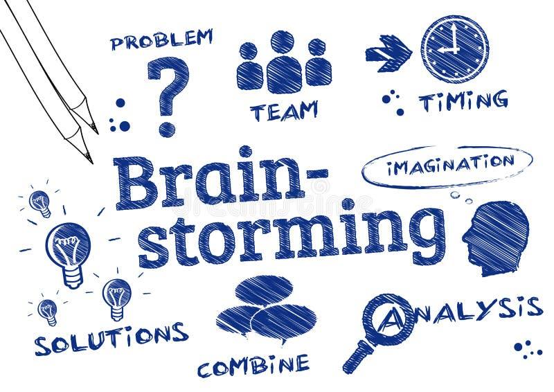 Brainstorming, Probleem het oplossen, Gekrabbel royalty-vrije illustratie