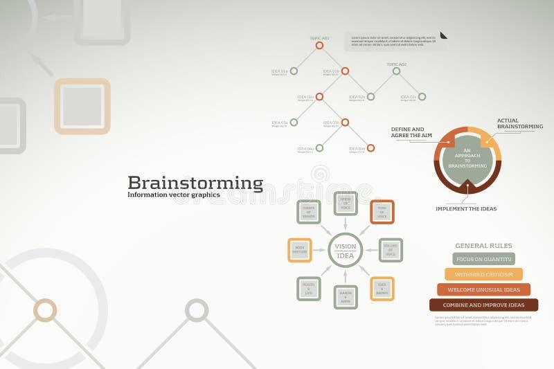 brainstorming sporządzać mapę wykresów pomysłów infographics royalty ilustracja