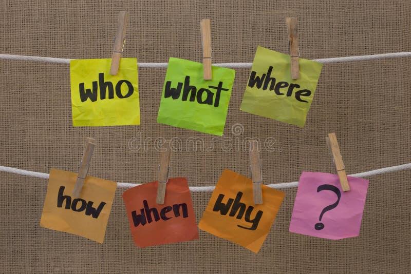 Brainstorming - unaswered vragen