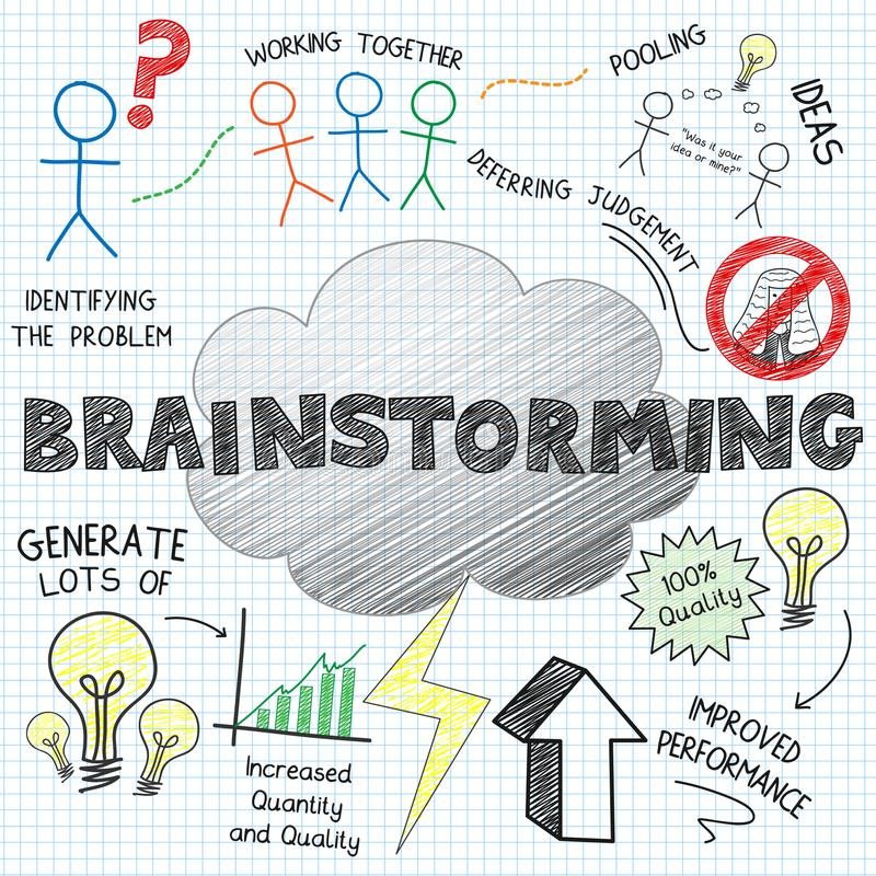 Brainstorming Wektorowej grafiki notatki royalty ilustracja