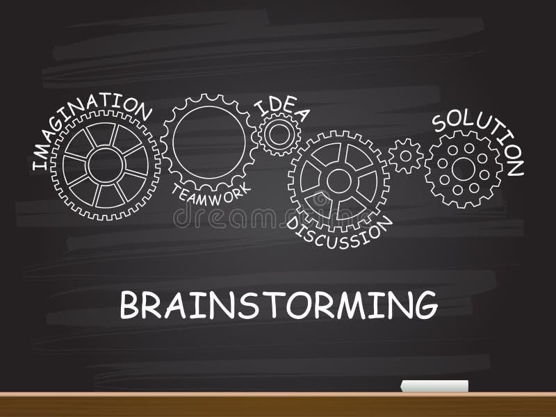 Brainstorming z przekładni pojęciem na chalkboard również zwrócić corel ilustracji wektora ilustracja wektor