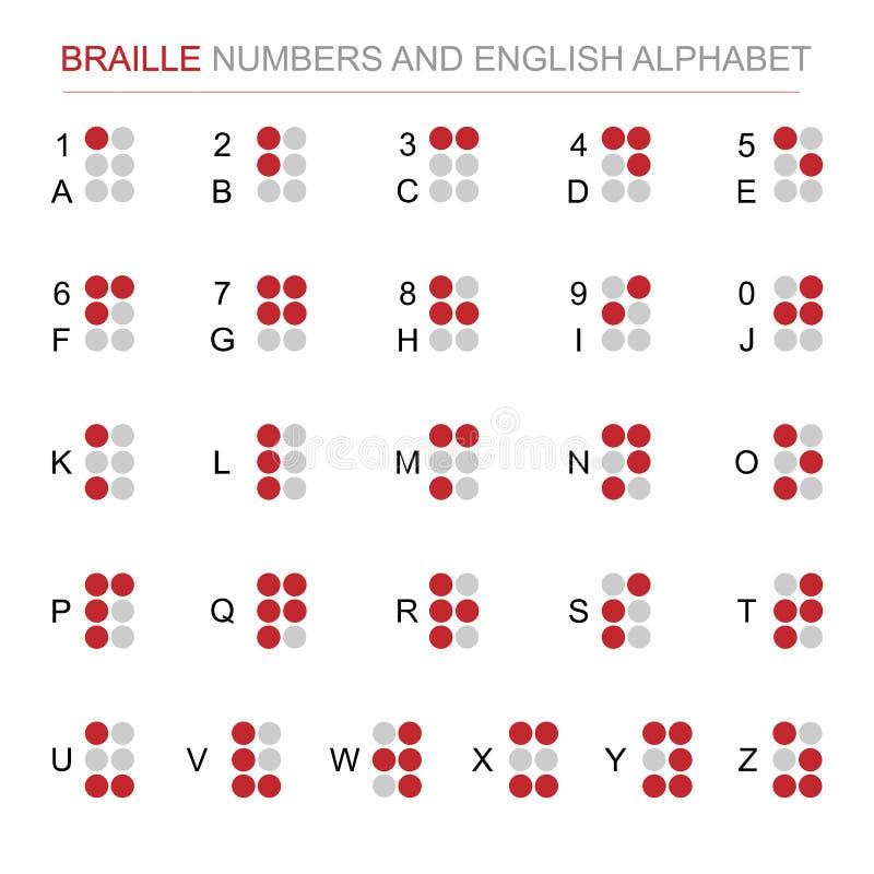 Brajlu numerowego i Angielskiego abecadła wektoru set Abecadło dla niepełnosprawni lub story Światowy Braille dnia pojęcie Louis  royalty ilustracja