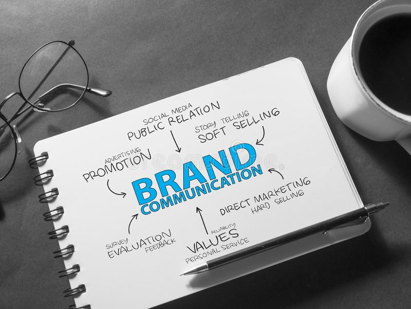Brand Communication. Business Marketing Words Typography Concept royalty free stock images